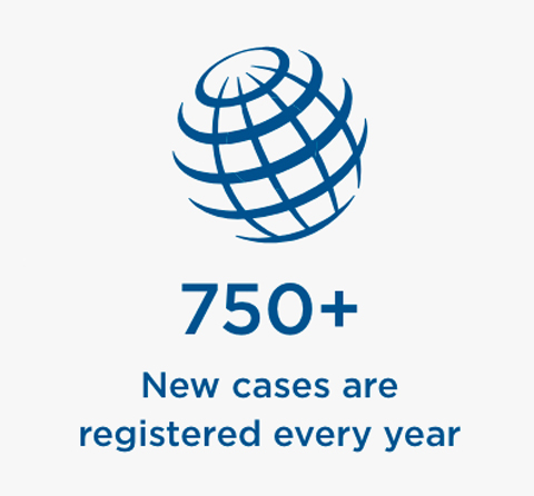 New CDKL5 Cases are registered every year