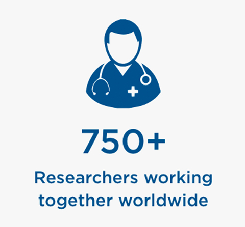 CDKL5 Researchers working together worldwide