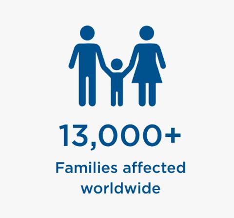 CDKL5 Families Affected worldwide